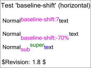Baseline Shift Example